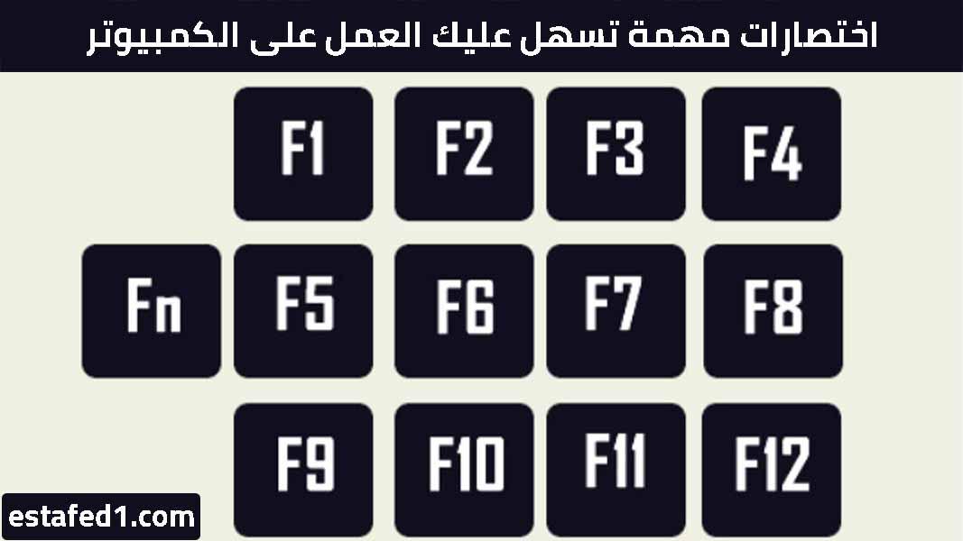 ما هي وظائف F1 إلي F12 في لوحة مفاتيح الكمبيوتر واللاب توب