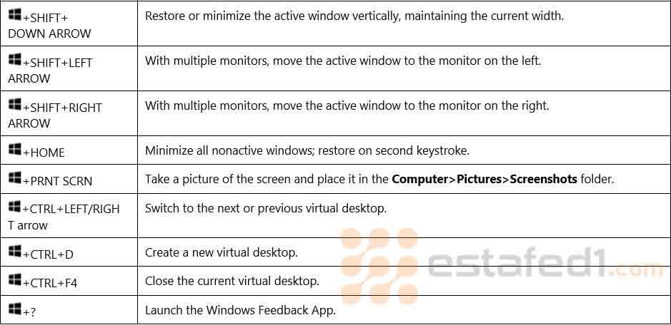 اختصارات ويندوز 10 نموذج 3